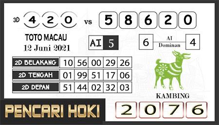 Prediksi Pencari Hoki Group Macau sabtu 12 juni 2021
