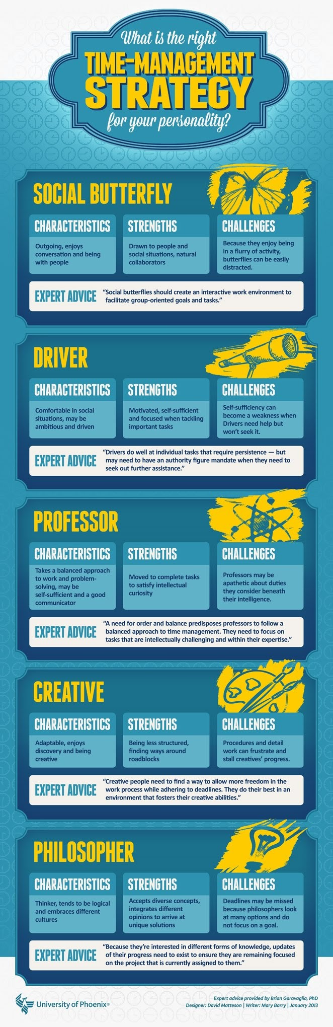 Time Management Tips That Fit Your Personality #infographic