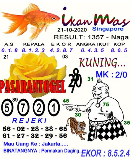 Syair Ikan Mas SGP Rabu 21 Oktober 2020