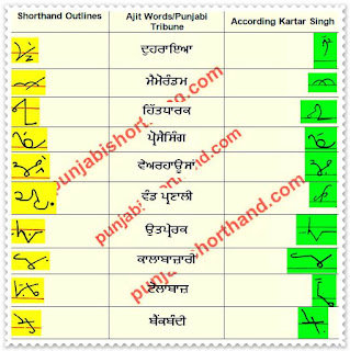 22-march-2021-ajit-tribune-shorthand-outlines