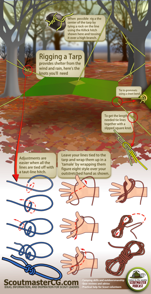 Rigging A Tarp Shelter Infographic
