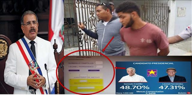 Danilo Medina Manda Apresar a Estudiante de la (UASD) que Demostró en un Video el Fraude de la junta en el Código Fuente Manipulando el Algoritmo de la Votación