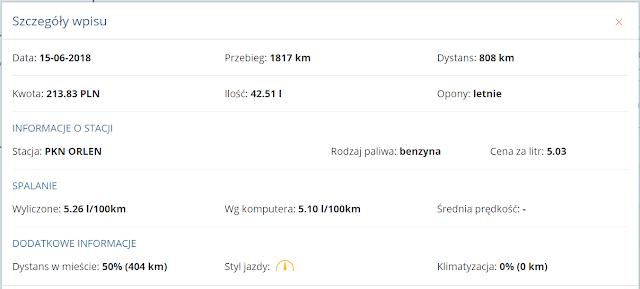 Spalanie hyundai i20 1,25 84KM