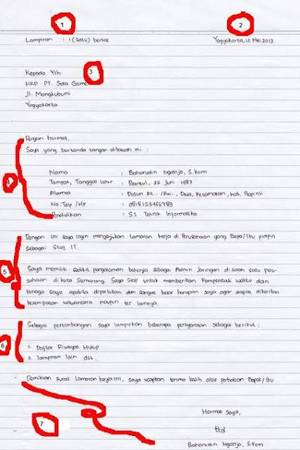 Contoh Surat Lamaran Kerja Toko Basmalah Download Contoh Lengkap Gratis