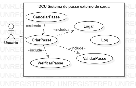Sistema de passe externo de saída