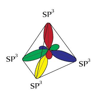 المدار الهجين sp³