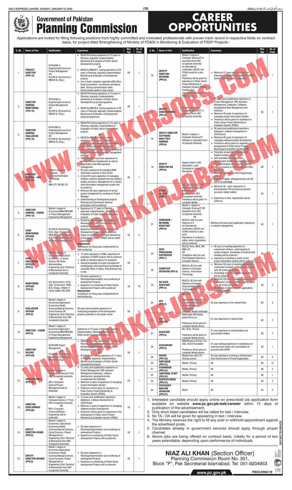 Jobs in Planning Commission of Pakistan 2020 Advertisement