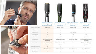 Mens accessories apparels beard trimmers fashion amazon