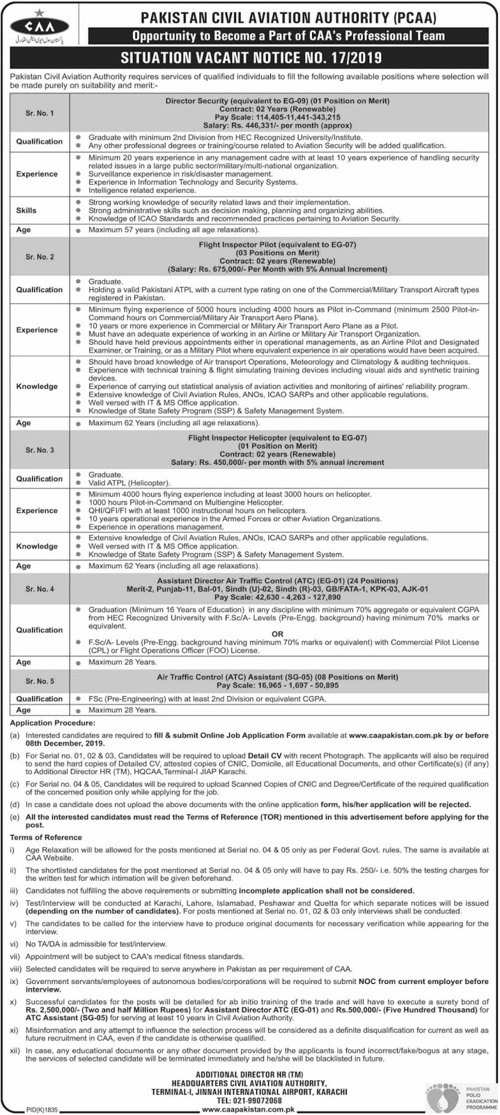 CAA Jobs 2019 Civil Aviation Authority Pakistan Latest