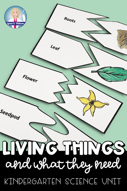Living Things and What They Need K-LS1-1, K-ESS3-1 and K-ESS2-2