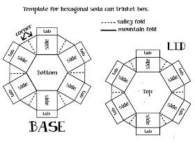 Bombshell Stamps Blog Bombshell Tutorial Soda Can Trinket Box