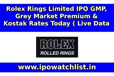Rolex Rings Limited IPO GMP, Grey Market Premium