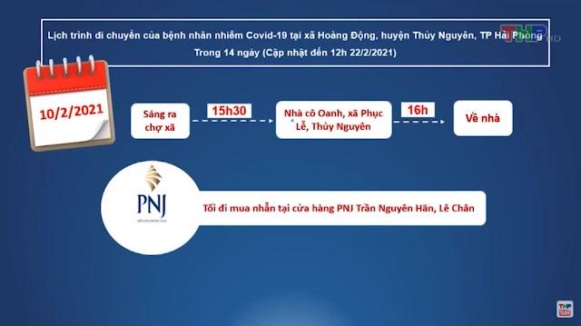Lịch trình di chuyển của 3 ca bệnh COVID-19 tại Hải Phòng