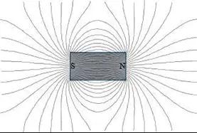 garis-garis-medan-magnet-persegi-panjang