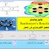 تفاعل ساندماير Sandmeyer's Reaction  تجربة تحضير الكلوروبنزين فى المعمل