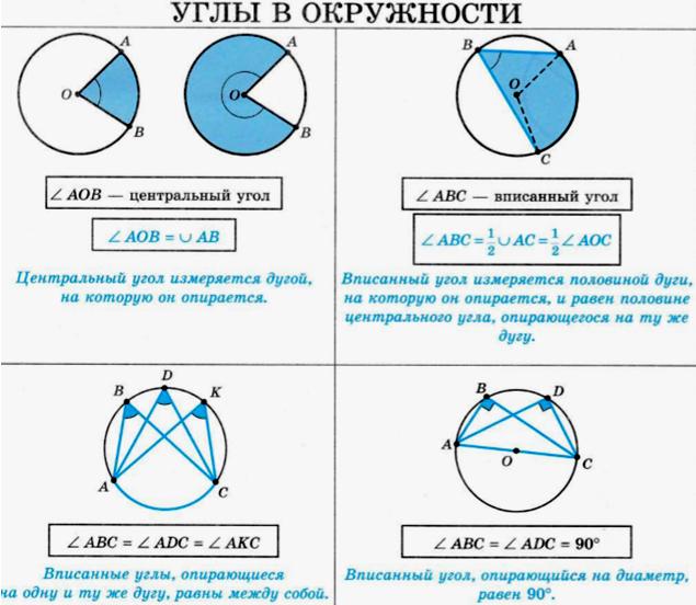 Екатерина Гаджиевна центральный уго опирающиейся на дугу равен делать