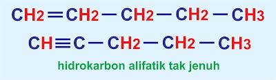 Hidrokarbon Alifatik Tak Jenuh - 1-pentena & 1-pentuna