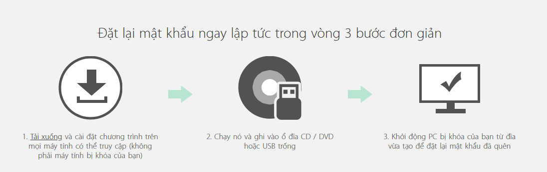 Download và cài đặt 4WinKey Pro + Ultimate 6.6.0.9 Full Key, Phá và khôi phục mật khẩu đăng nhập Windows.