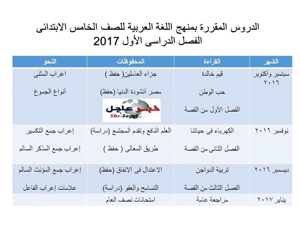 """توزيع منهج مادة اللغة العربية للصفوف """" الرابع - الخامس - السادس """" الابتدائى للعام 2016/2017"""