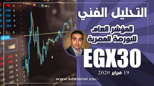 البورصة المصرية، المؤشر العام للبورصة المصرية، تحليل فني، التحليل الفني للبورصة المصرية