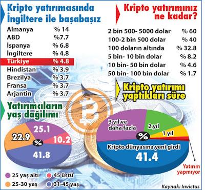 Binance Türkiye Nedir ve Nasıl Kullanılır? Paribu'dan Binance Türkiye'ye Cardano Aktarımı ve Kripto Rehberi 1