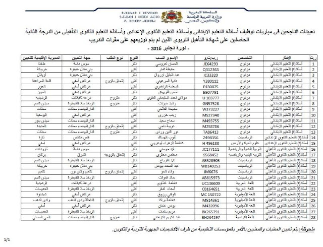 تعيينات الأساتذة الحاصلين على شهادة التأهيل التربوي الذين لم يتم توزيعهم على مقرات التدريب