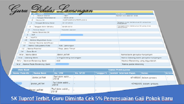 SK Tuprof Terbit, Guru Diminta Cek 5% Penyesuaian Gaji Pokok Baru