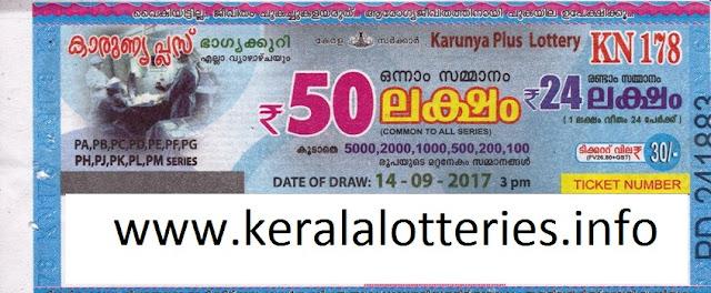 Kerala Lottery Result KARUNYA PLUS (KN-178)