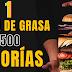 Hay 3500 calorías en una libra de grasa. Por lo tanto, si reduce o trabaja solo 3500 calorías, perderá una libra entera de grasa.