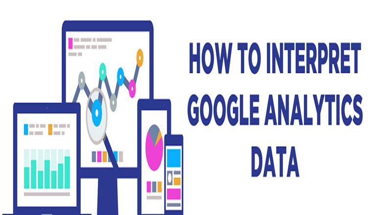 How To Interpret Google Analytics Data #infographic