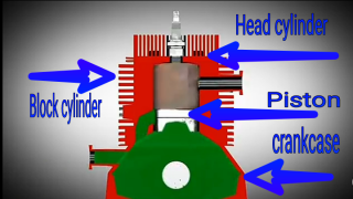 Gambar komponen block, head, crankcase enjin 2 lejang