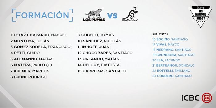 Formación de Los Pumas para enfrentar a Australia #TriNations2020