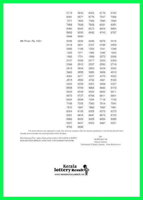 KeralaLotteryResult.net, kerala lottery kl result, yesterday lottery results, lotteries results, keralalotteries, kerala lottery, keralalotteryresult, kerala lottery result, kerala lottery result live, kerala lottery today, kerala lottery result today, kerala lottery results today, today kerala lottery result, karunya plus lottery results, kerala lottery result today karunya plus, karunya plus lottery result, kerala lottery result karunya plus today, kerala lottery karunya plus today result, karunya plus kerala lottery result, live karunya plus lottery KN-235, kerala lottery result 18.10.2018 karunya plus KN 235 18 october 2018 result, 18 10 2018, kerala lottery result 18-10-2018, karunya plus lottery KN 235 results 18-10-2018, 18/8/2018 kerala lottery today result karunya plus, 18/10/2018 karunya plus lottery KN-235, karunya plus 18.10.2018, 18.10.2018 lottery results, kerala lottery result October 18 2018, kerala lottery results 18th October 2018, 18.10.2018 week KN-235 lottery result, 18.10.2018 karunya plus KN-235 Lottery Result, 18-10-2018 kerala lottery results, 18-10-2018 kerala state lottery result, 18-10-2018 KN-235, Kerala karunya plus Lottery Result 18/10/2018