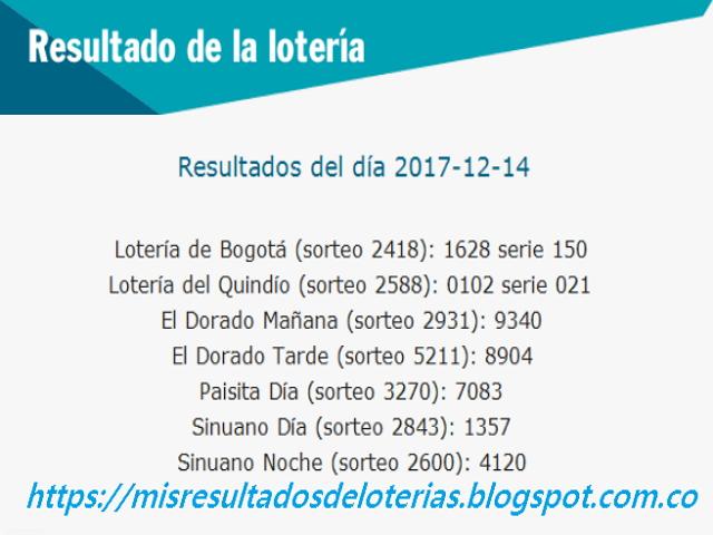 Como jugo la lotería anoche | Resultados diarios de la lotería y el chance | resultados del dia 14-12-2017