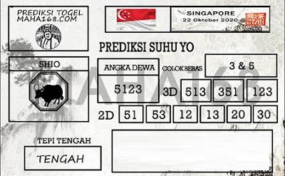 Kode syair Singapore Kamis 22 Oktober 2020 199
