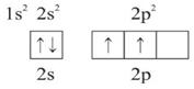konfigurasi ion NH4