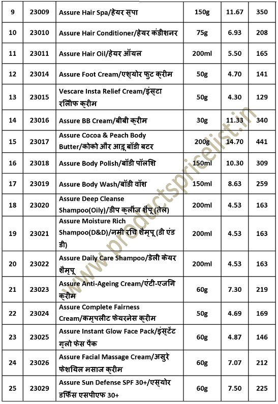 Vestige Products Price list with dp