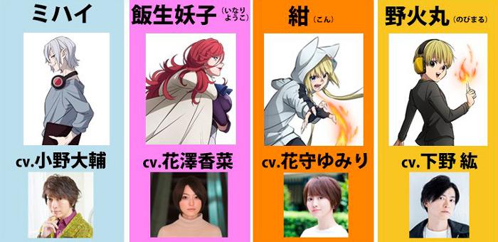 Kemono Jihen anime - reparto