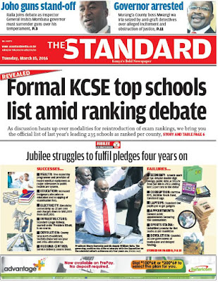 15th March: Headlines Across Top Kenyan Newspapers!