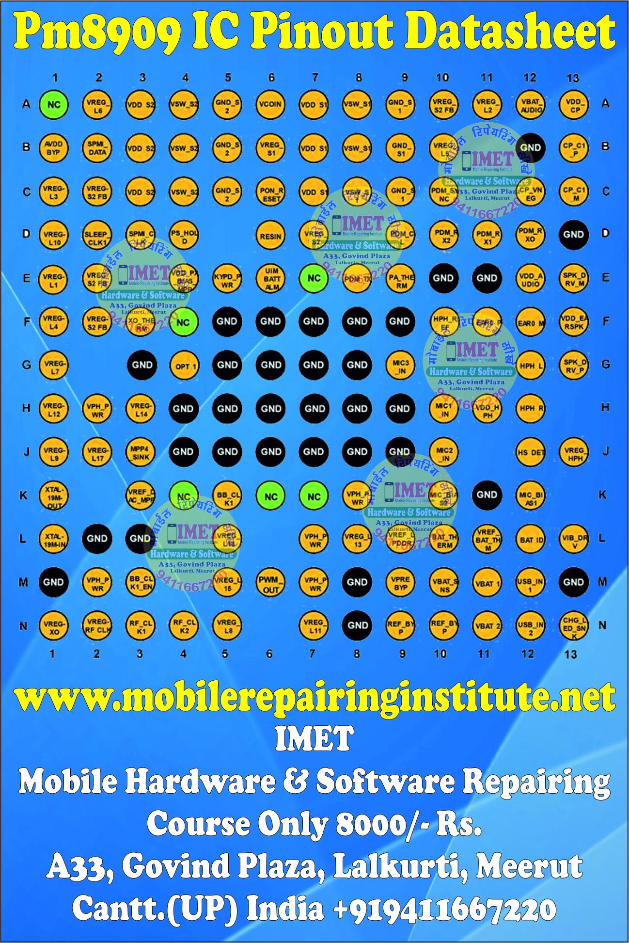 PM8909 IC Pinout Datasheet