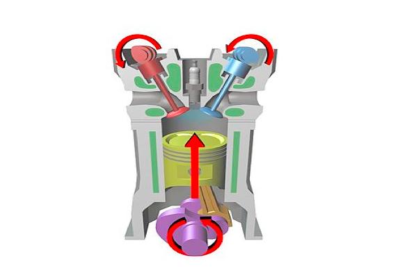 نظرية عمل الاشواط الاربعة في المحركات رباعية الدورة الديزل