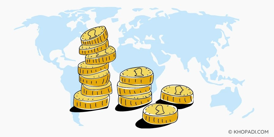 Roadmap for start trading in Forex