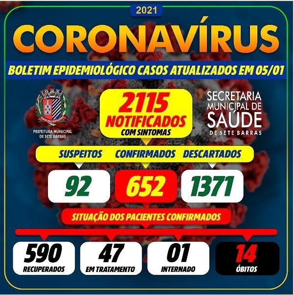 Sete Barras confirma novo óbito e soma 14 mortes  por Coronavirus - Covid-19