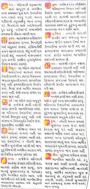 October - Gujarati Rashifal and Rashi Bhavishya 2021