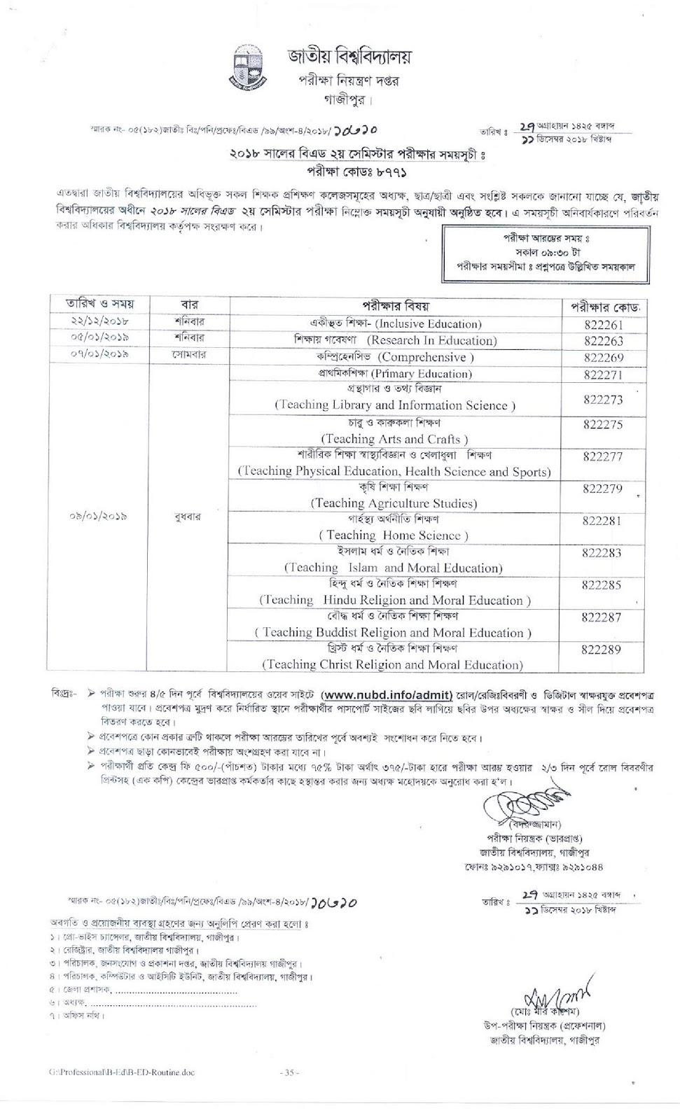 Nu B.ed Exam 2018 Routine 2nd Semester 2019 | Edu bd news