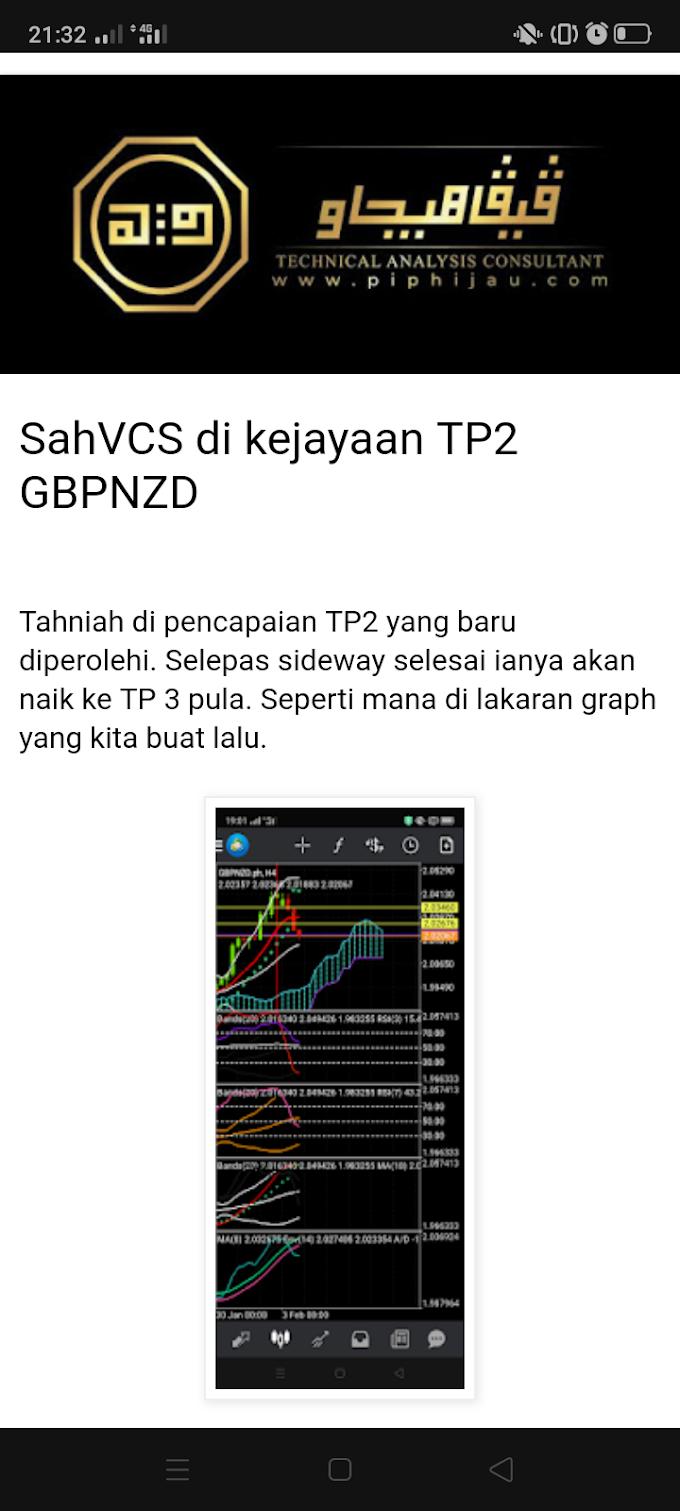 SahVCS standby ke TP3 GBPNZD