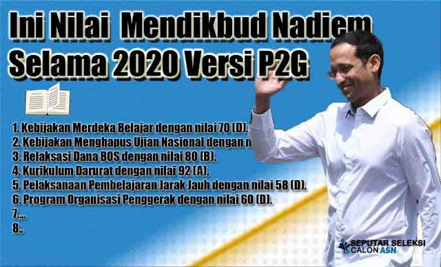 P2G Beri Nilai Total C Untuk  Mendikbud Nadiem Selama 2020