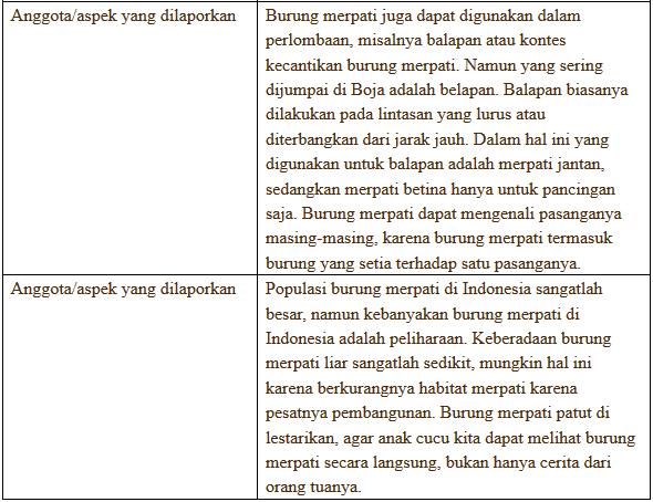 Tugas 1 Mencari Contoh Teks Laporan Dari Berbagai Sumber Beserta