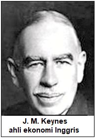 Penjelasan Teori Keynes - Sejarah Asal Usul Teori Makroekonomi