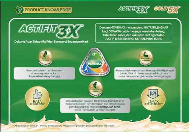 manfaat dan kandungan anlene actifit 3x